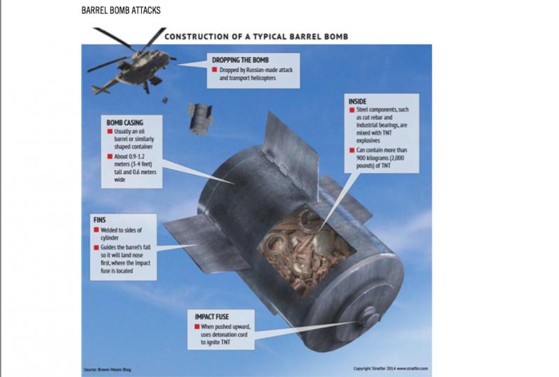 Barrel bombs.jpg