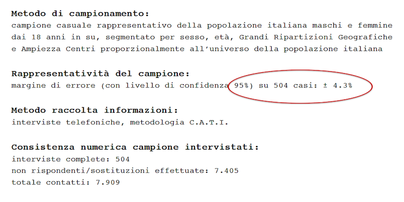 Figura 1: esempio metodologia Istituto Piepoli