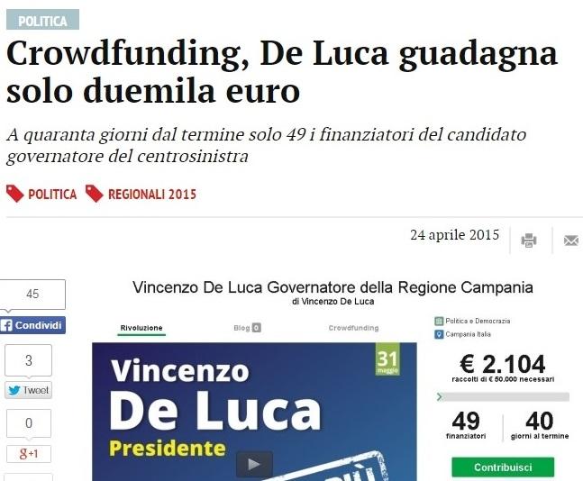 Crowdfunding 2000 euro