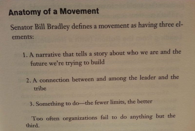 Anatomy of a Movement