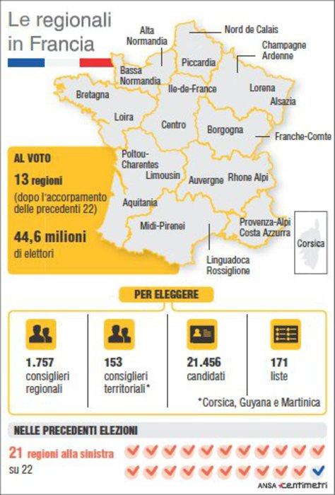Scheda sulle elezioni regionali francesi (88mm x 130mm)