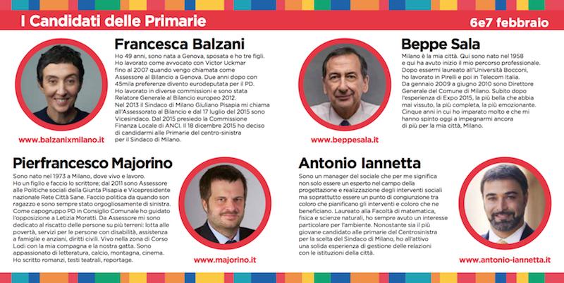 candidati-primarie-milano