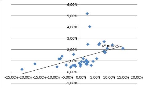 BG graph 1