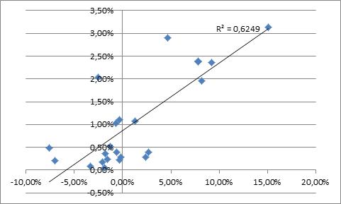 BG graph 2