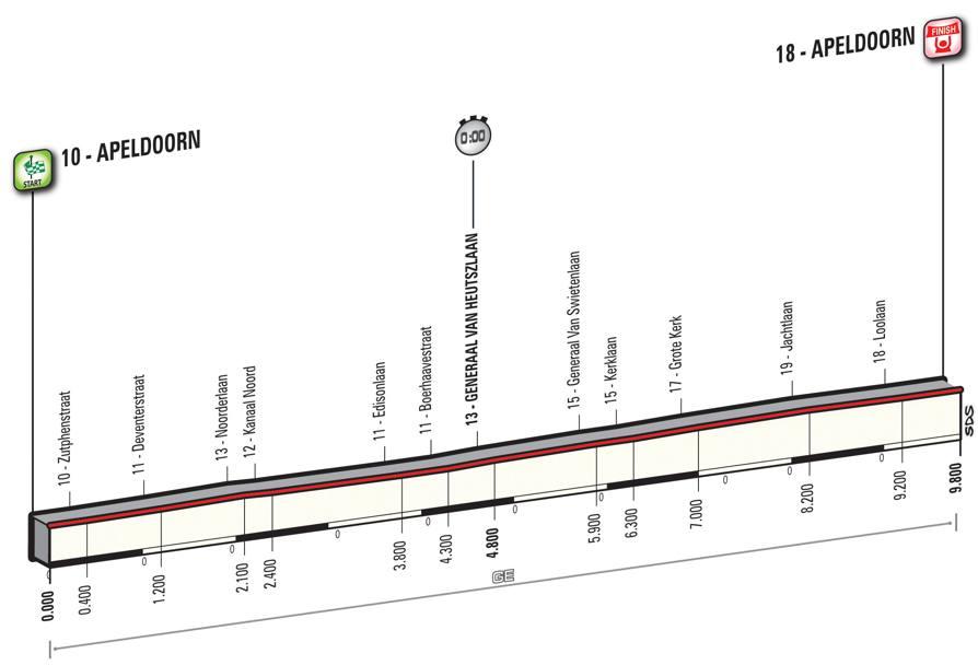 1 tappa Giro d'Italia 2016