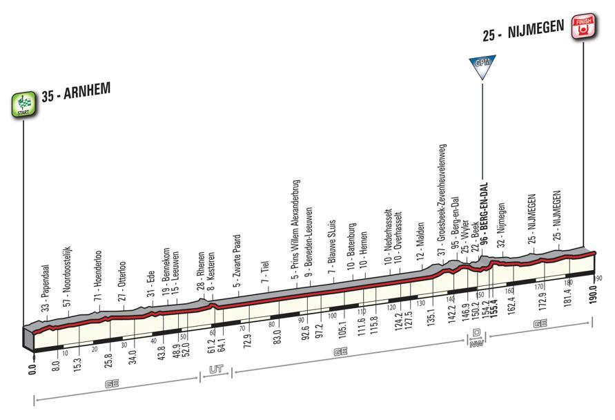 2 tappa Giro d'Italia 2016