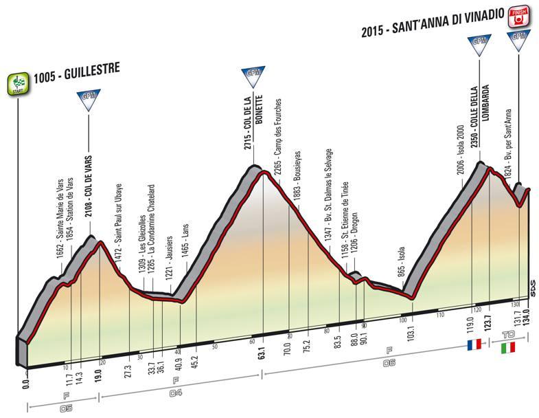 20 tappa Giro d'Italia 2016