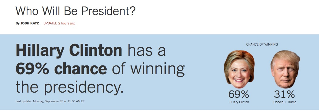 Chi vince tra la Clinton e Trump?