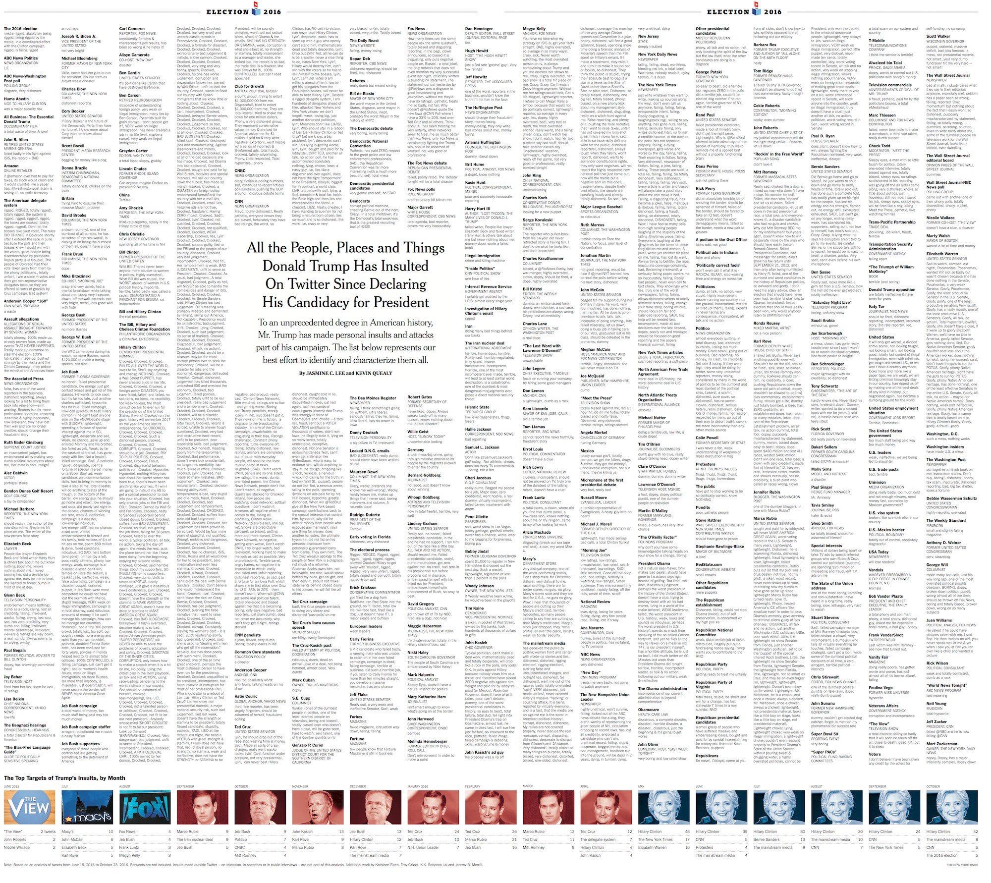 Gli insulti di Trump sul NYT